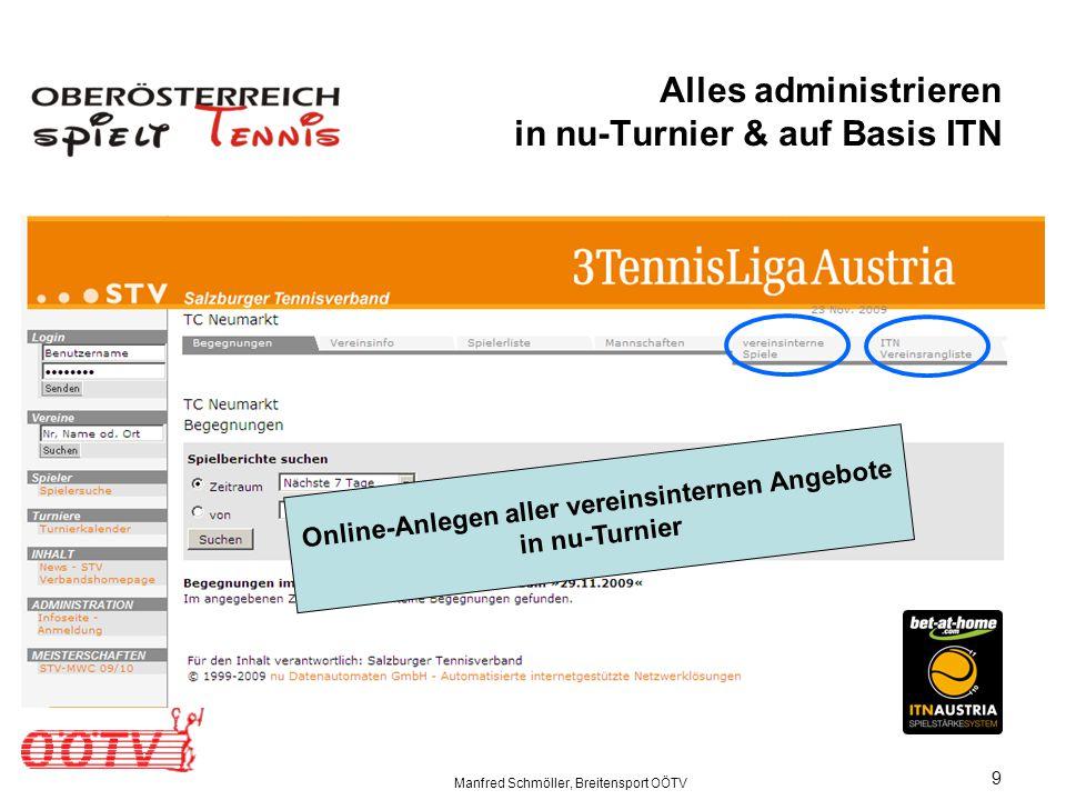 Manfred Schmöller, Breitensport OÖTV 9 Alles administrieren in nu-Turnier & auf Basis ITN Online-Anlegen aller vereinsinternen Angebote in nu-Turnier