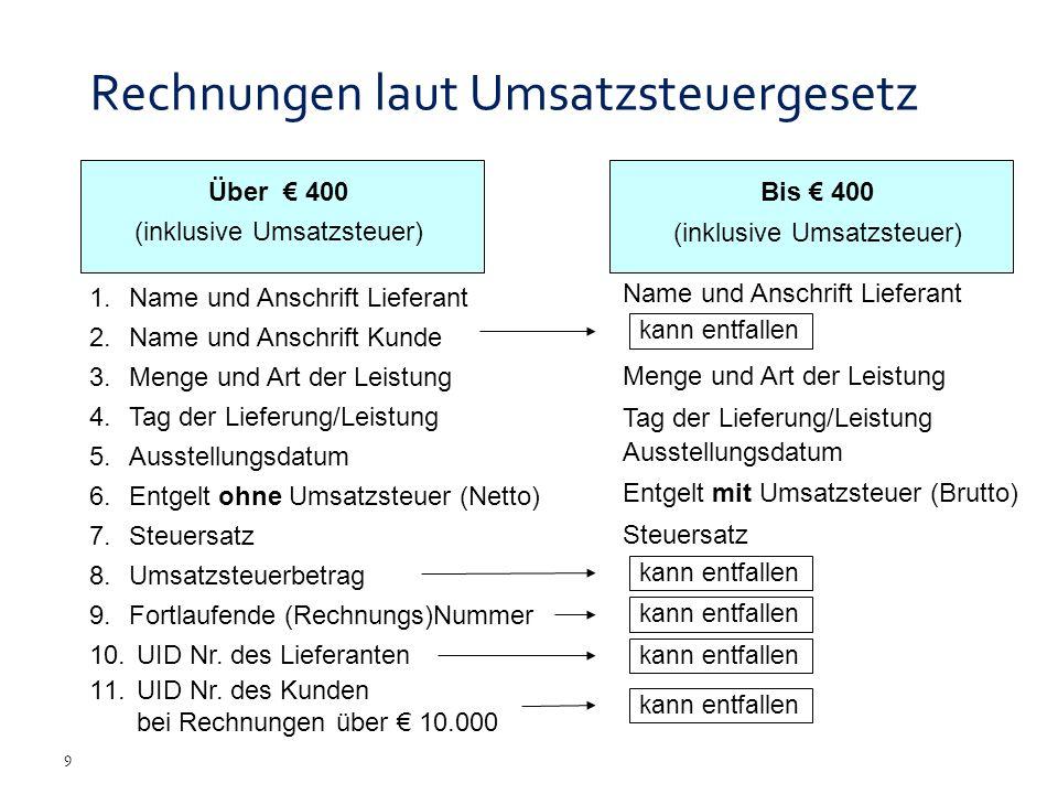 9 Über € 400 (inklusive Umsatzsteuer) Bis € 400 (inklusive Umsatzsteuer) 1.Name und Anschrift Lieferant 2.Name und Anschrift Kunde 3.Menge und Art der
