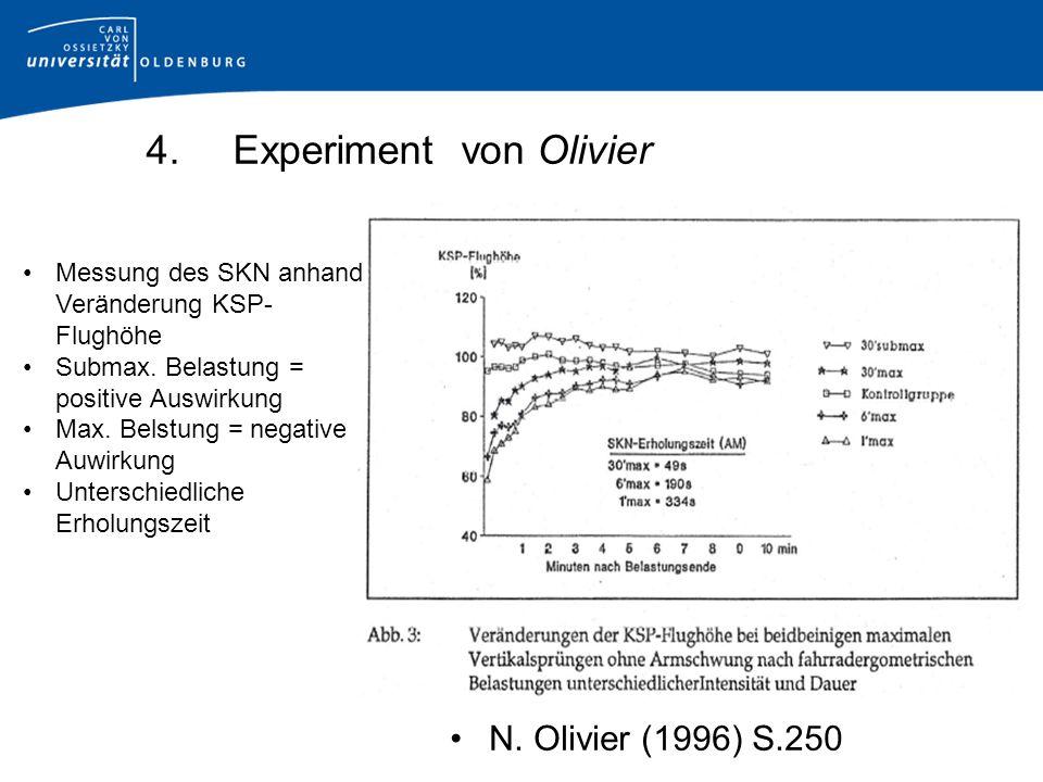 4.Experiment von Olivier N.
