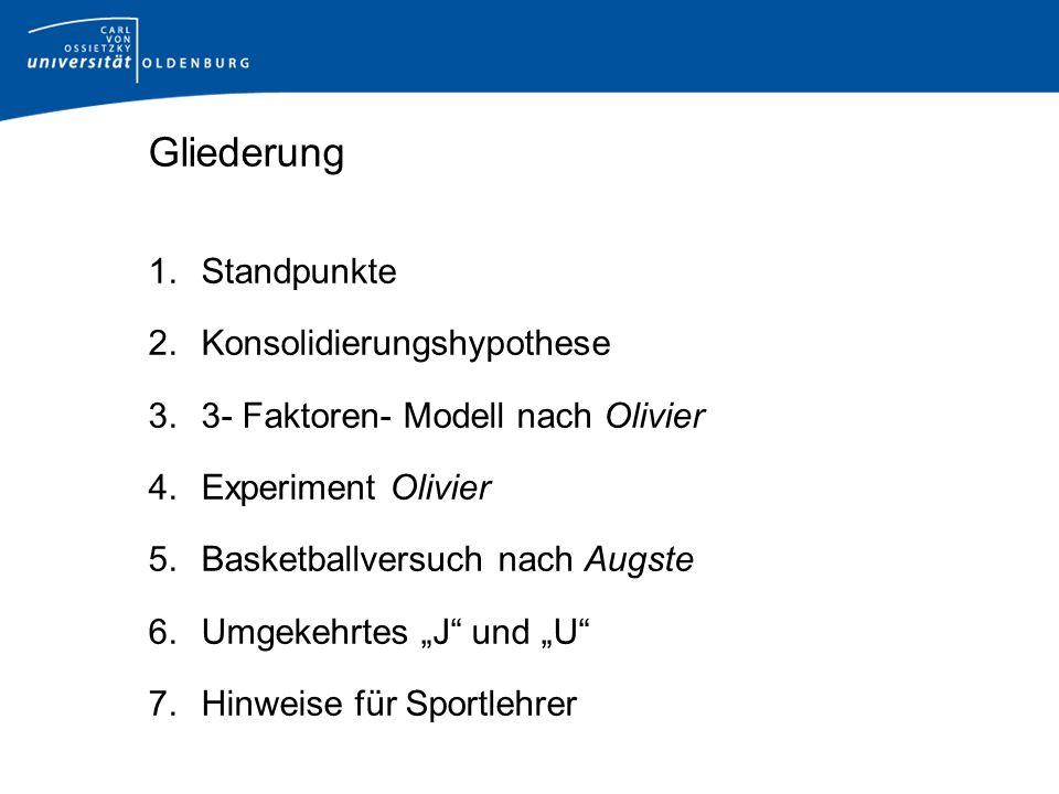 """Gliederung 1.Standpunkte 2.Konsolidierungshypothese 3.3- Faktoren- Modell nach Olivier 4.Experiment Olivier 5.Basketballversuch nach Augste 6.Umgekehrtes """"J und """"U 7.Hinweise für Sportlehrer"""