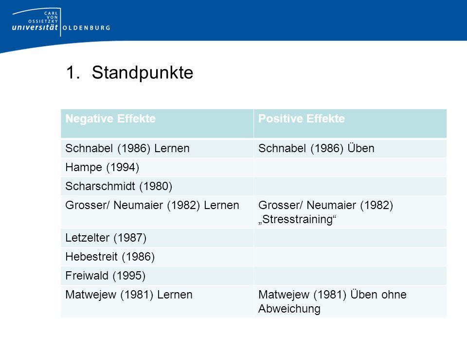 """1.Standpunkte Negative EffektePositive Effekte Schnabel (1986) LernenSchnabel (1986) Üben Hampe (1994) Scharschmidt (1980) Grosser/ Neumaier (1982) LernenGrosser/ Neumaier (1982) """"Stresstraining Letzelter (1987) Hebestreit (1986) Freiwald (1995) Matwejew (1981) LernenMatwejew (1981) Üben ohne Abweichung"""