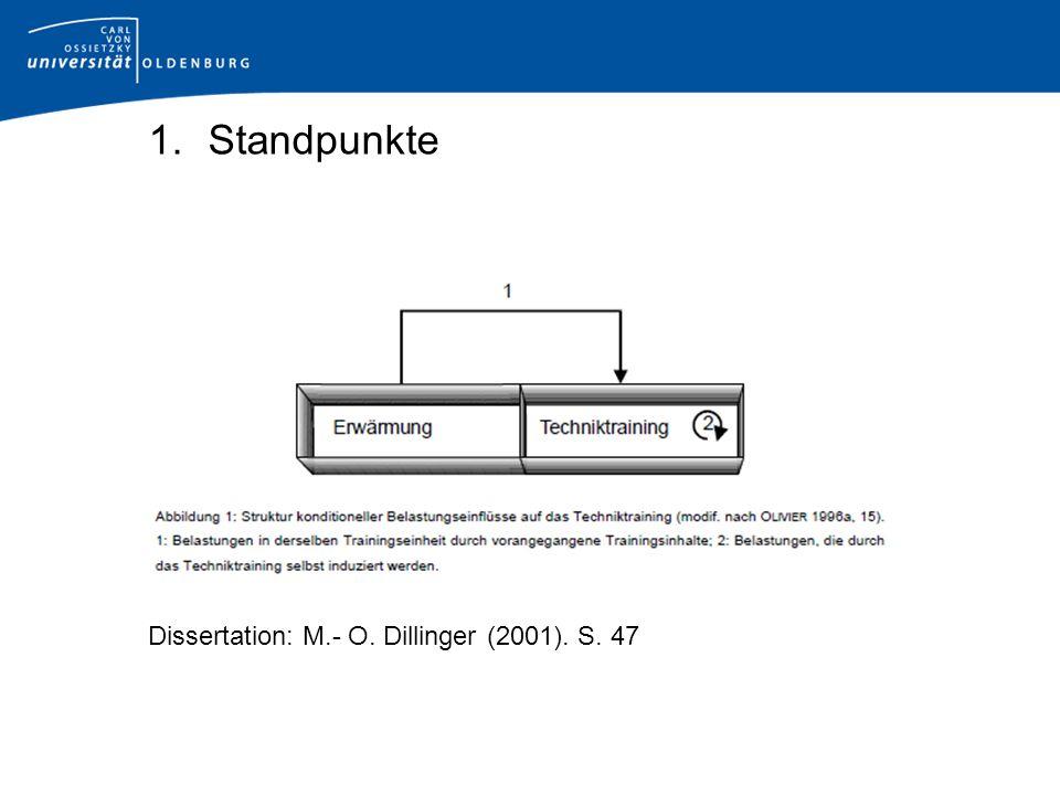 1.Standpunkte Dissertation: M.- O. Dillinger (2001). S. 47