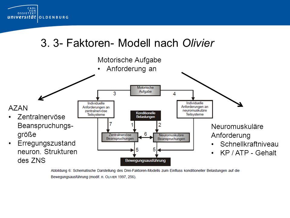 4.Experiment von Olivier N.Olivier (1996) S.249 Einfluss kond.