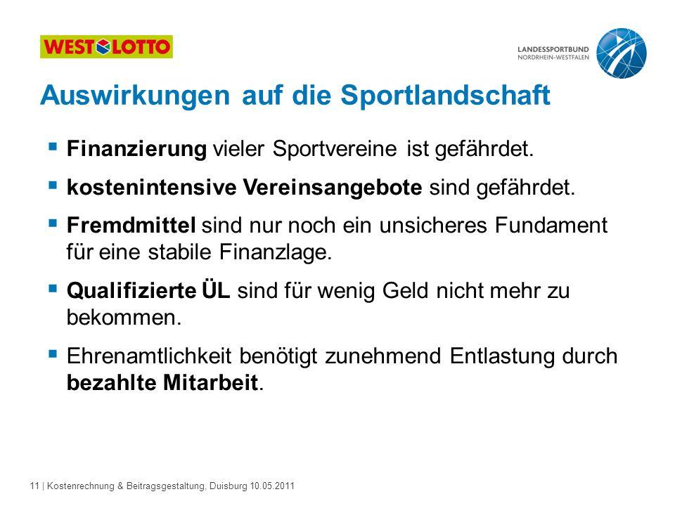 11 | Kostenrechnung & Beitragsgestaltung, Duisburg 10.05.2011 Auswirkungen auf die Sportlandschaft  Finanzierung vieler Sportvereine ist gefährdet.