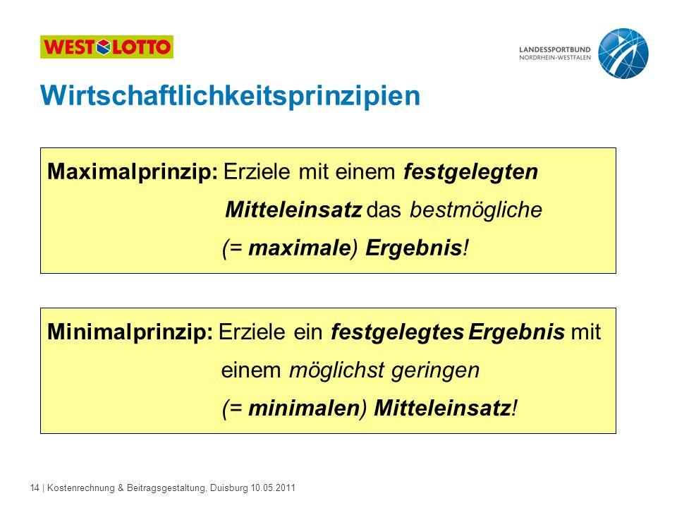 14 | Kostenrechnung & Beitragsgestaltung, Duisburg 10.05.2011 Maximalprinzip: Erziele mit einem festgelegten Mitteleinsatz das bestmögliche (= maximal