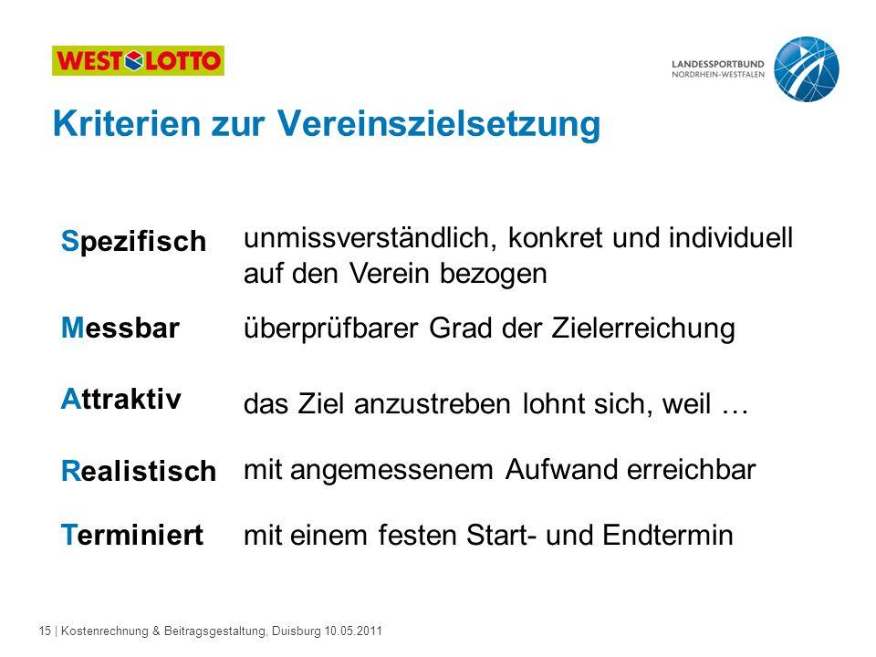 15 | Kostenrechnung & Beitragsgestaltung, Duisburg 10.05.2011 Kriterien zur Vereinszielsetzung Spezifisch Messbar Attraktiv Realistisch Terminiert unm