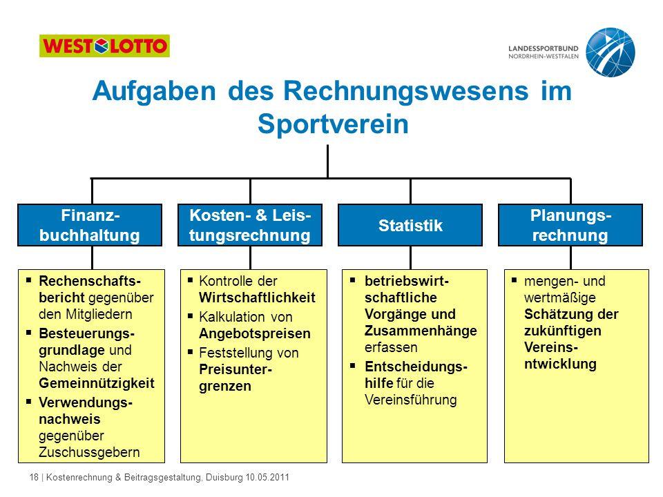 18 | Kostenrechnung & Beitragsgestaltung, Duisburg 10.05.2011 Finanz- buchhaltung Kosten- & Leis- tungsrechnung Planungs- rechnung Statistik  Rechens