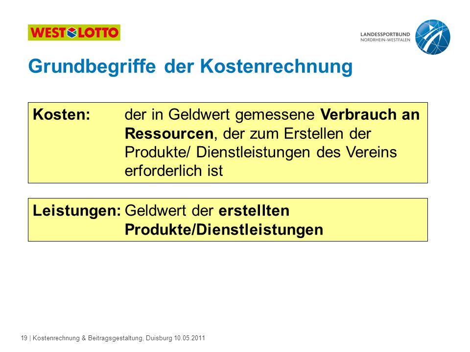19 | Kostenrechnung & Beitragsgestaltung, Duisburg 10.05.2011 Grundbegriffe der Kostenrechnung Kosten:der in Geldwert gemessene Verbrauch an Ressource