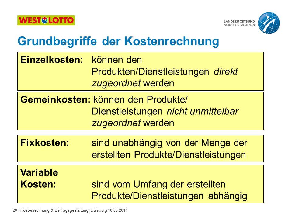 20 | Kostenrechnung & Beitragsgestaltung, Duisburg 10.05.2011 Gemeinkosten: können den Produkte/ Dienstleistungen nicht unmittelbar zugeordnet werden