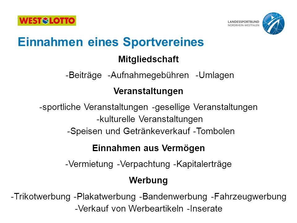 26 | Kostenrechnung & Beitragsgestaltung, Duisburg 10.05.2011 Mitgliedschaft -Beiträge -Aufnahmegebühren -Umlagen Werbung -Trikotwerbung -Plakatwerbun