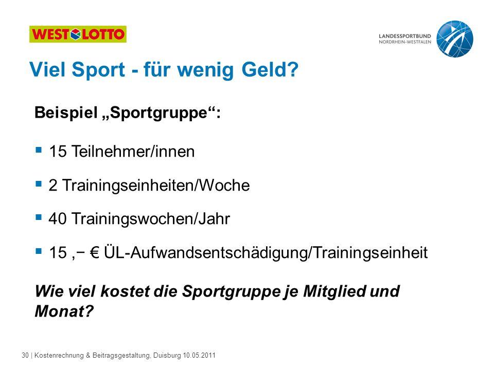 30 | Kostenrechnung & Beitragsgestaltung, Duisburg 10.05.2011  15 Teilnehmer/innen  2 Trainingseinheiten/Woche  40 Trainingswochen/Jahr  15,− € ÜL