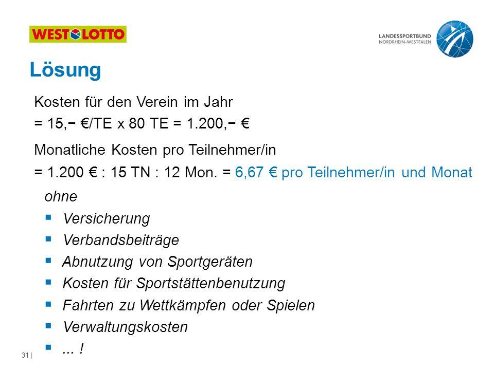 31 | Kostenrechnung & Beitragsgestaltung, Duisburg 10.05.2011 Kosten für den Verein im Jahr = 15,− €/TE x 80 TE = 1.200,− € Monatliche Kosten pro Teilnehmer/in = 1.200 € : 15 TN : 12 Mon.