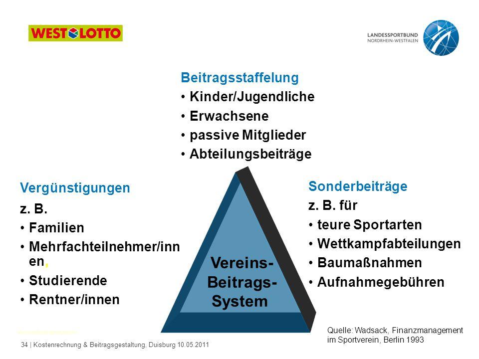 34 | Kostenrechnung & Beitragsgestaltung, Duisburg 10.05.2011 Beitragsstaffelung Kinder/Jugendliche Erwachsene passive Mitglieder Abteilungsbeiträge Vereins- Beitrags- System Sonderbeiträge z.