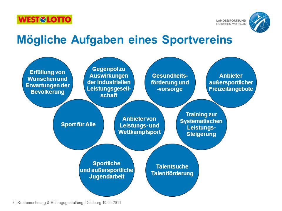 7 | Kostenrechnung & Beitragsgestaltung, Duisburg 10.05.2011 Erfüllung von Wünschen und Erwartungen der Bevölkerung Gegenpol zu Auswirkungen der indus