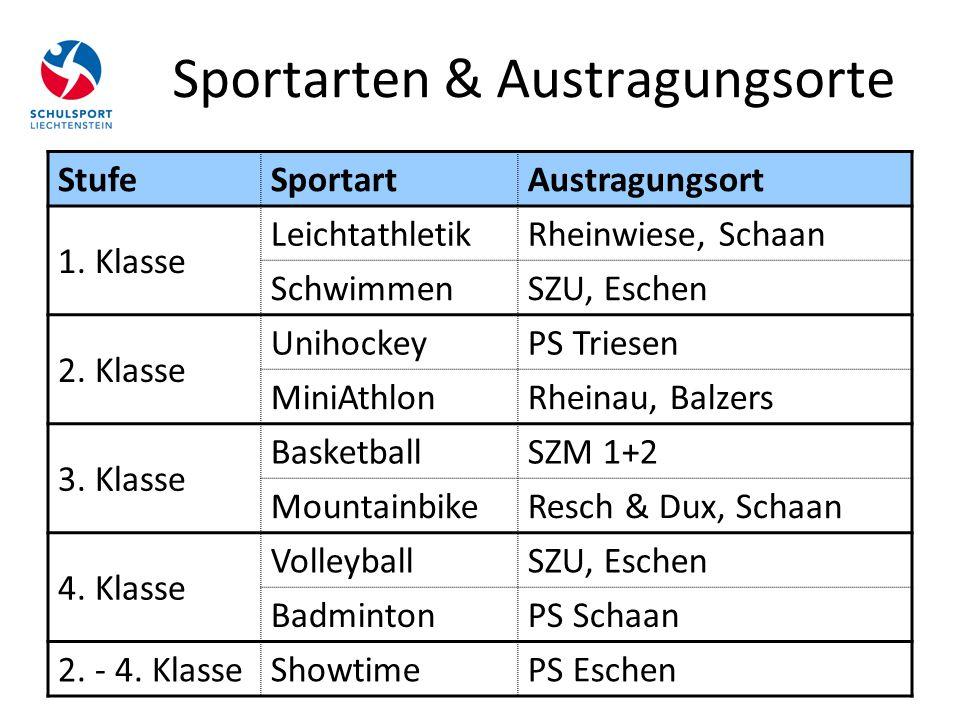Sportarten & Austragungsorte StufeSportartAustragungsort 1. Klasse LeichtathletikRheinwiese, Schaan SchwimmenSZU, Eschen 2. Klasse UnihockeyPS Triesen