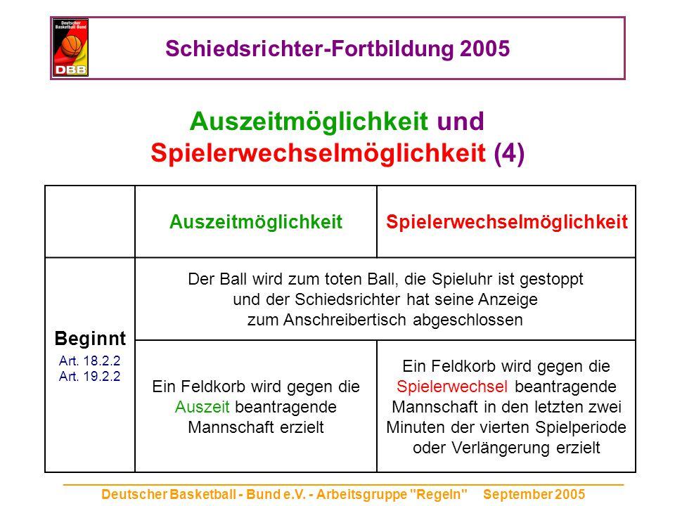 Schiedsrichter-Fortbildung 2005 _____________________________________________________________________________ Deutscher Basketball - Bund e.V.