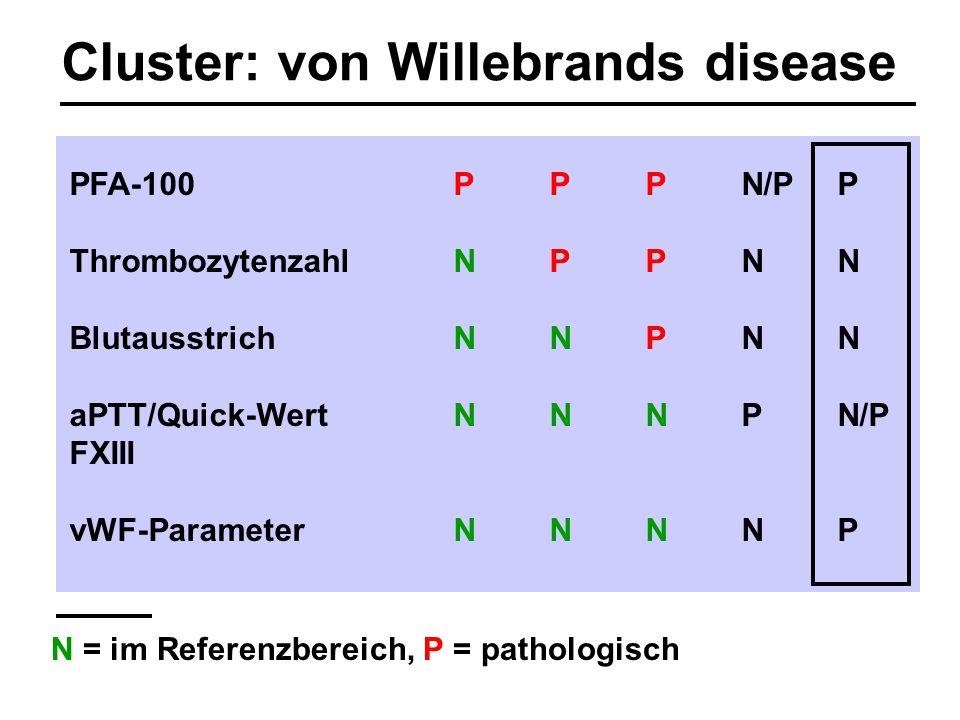 PFA-100PPPN/PP ThrombozytenzahlNPPNN BlutausstrichNNPNN aPTT/Quick-WertNNNPN/P FXIII vWF-ParameterNNNNP N = im Referenzbereich, P = pathologisch Clust