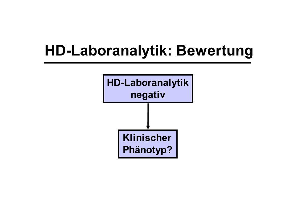 Klinischer Phänotyp? HD-Laboranalytik: Bewertung HD-Laboranalytik negativ