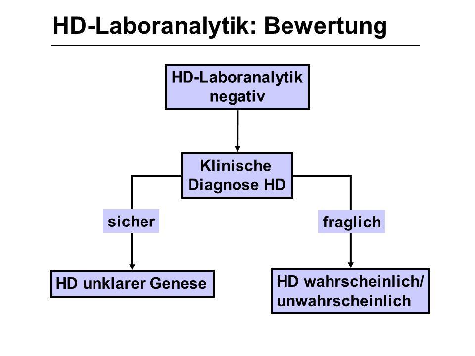 Klinische Diagnose HD HD unklarer Genese HD-Laboranalytik: Bewertung HD wahrscheinlich/ unwahrscheinlich sicher fraglich HD-Laboranalytik negativ