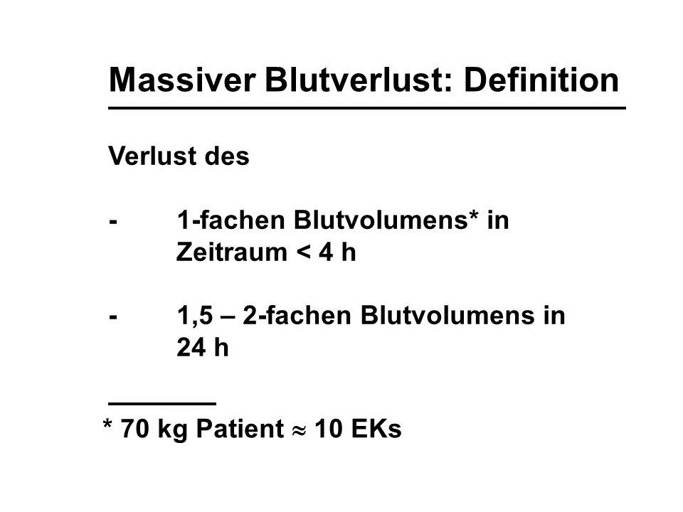 Massiver Blutverlust: Definition Verlust des -1-fachen Blutvolumens* in Zeitraum < 4 h -1,5 – 2-fachen Blutvolumens in 24 h * 70 kg Patient  10 EKs