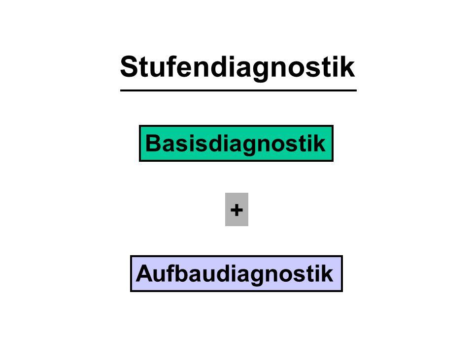 Basisdiagnostik Aufbaudiagnostik + Stufendiagnostik