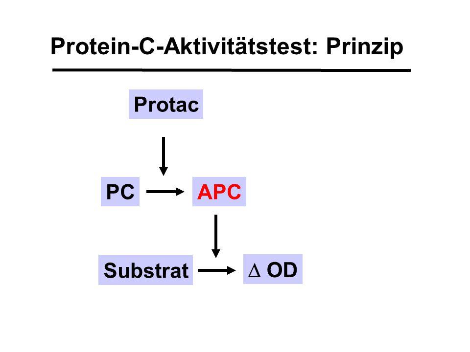 PCAPC Substrat  OD Protac Protein-C-Aktivitätstest: Prinzip