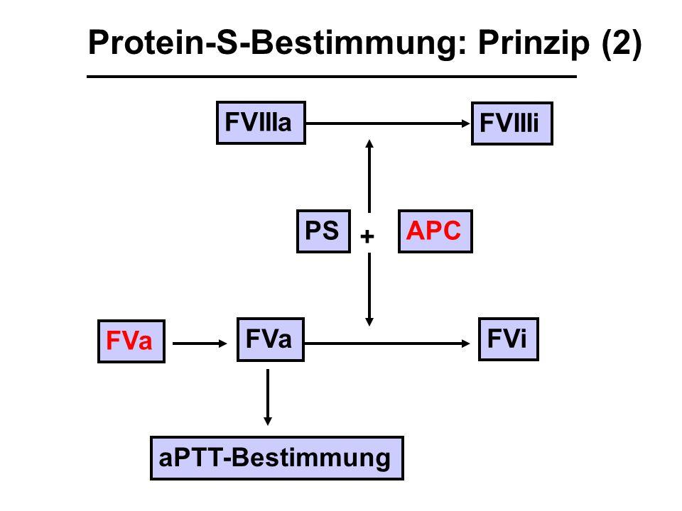 PSAPC FVa FVi Protein-S-Bestimmung: Prinzip (2) + FVIIIa FVIIIi FVa aPTT-Bestimmung