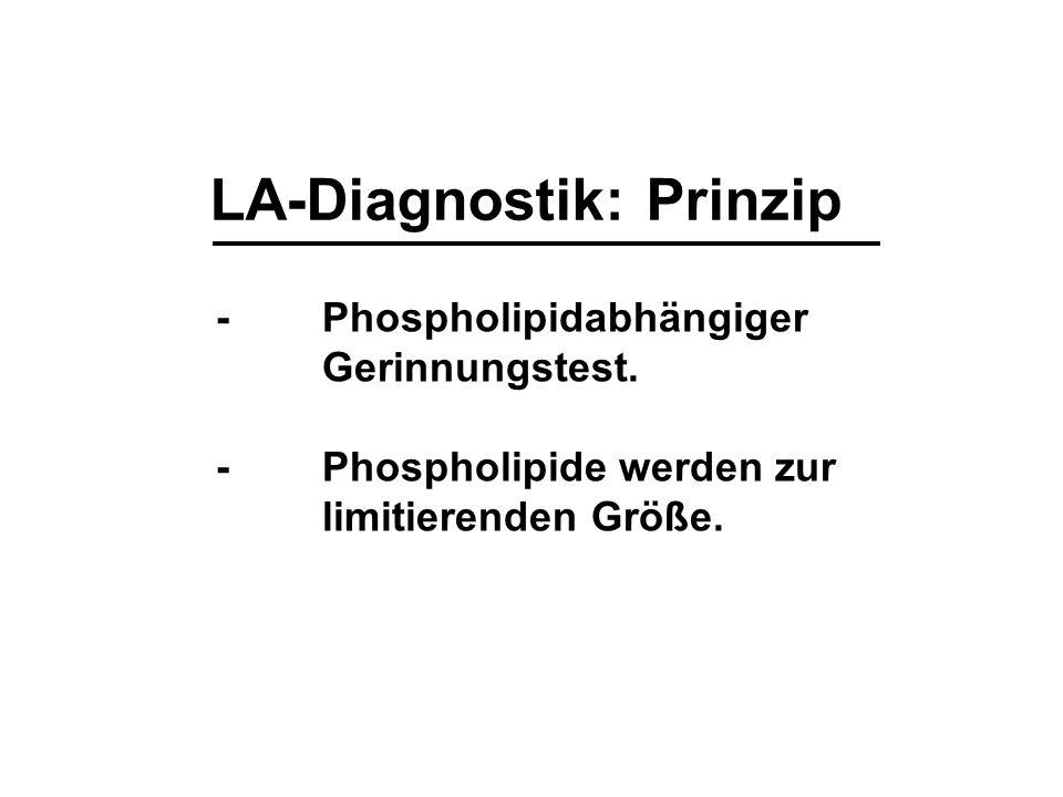 LA-Diagnostik: Prinzip -Phospholipidabhängiger Gerinnungstest. -Phospholipide werden zur limitierenden Größe.