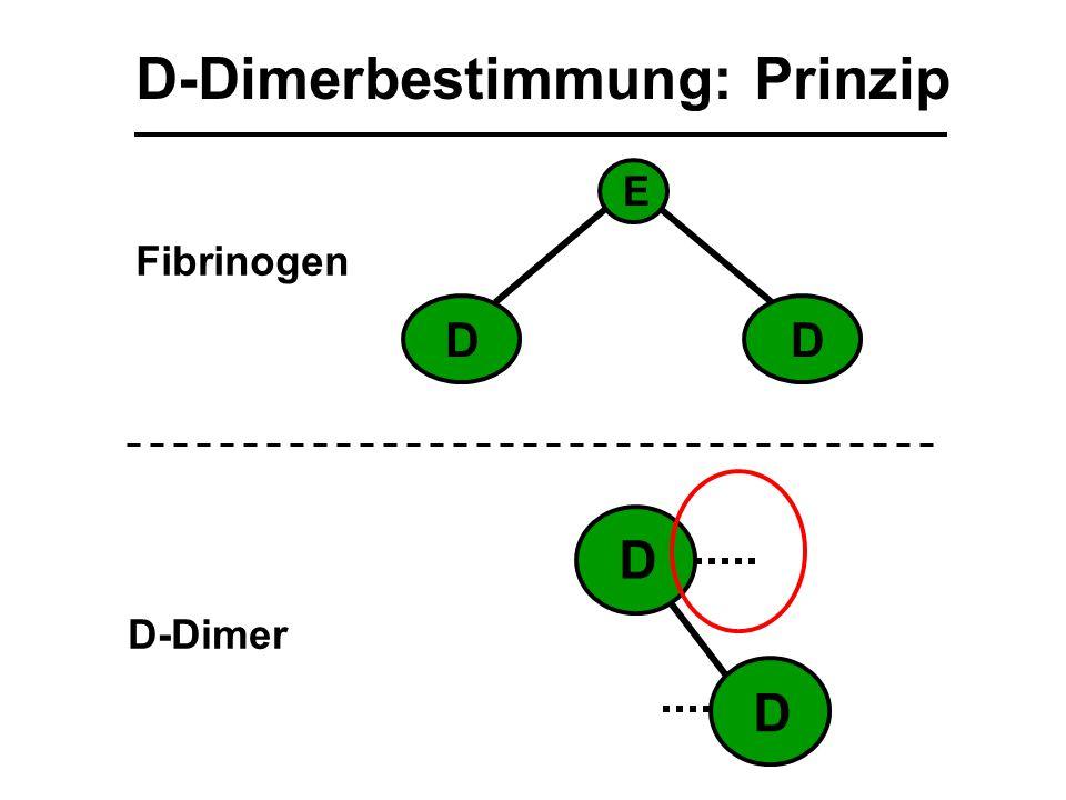 D-Dimerbestimmung: Prinzip D D DD E Fibrinogen D-Dimer