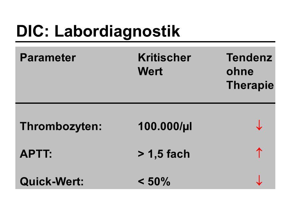 DIC: Labordiagnostik ParameterKritischer Tendenz Wertohne Therapie Thrombozyten:100.000/µl  APTT:> 1,5 fach  Quick-Wert:< 50% 
