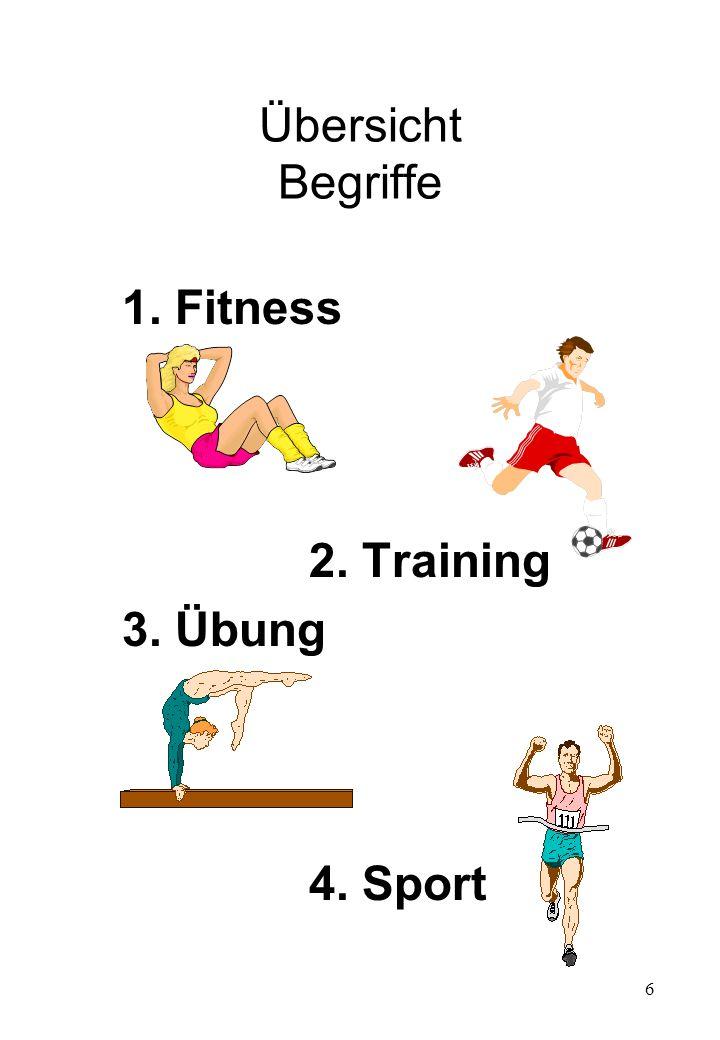 6 Übersicht Begriffe 1. Fitness 2. Training 3. Übung 4. Sport