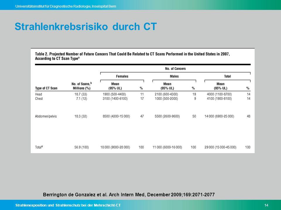 Strahlenexposition und Strahlenschutz bei der Mehrschicht-CT14 Universitätsinstitut für Diagnostische Radiologie, Inselspital Bern Strahlenkrebsrisiko
