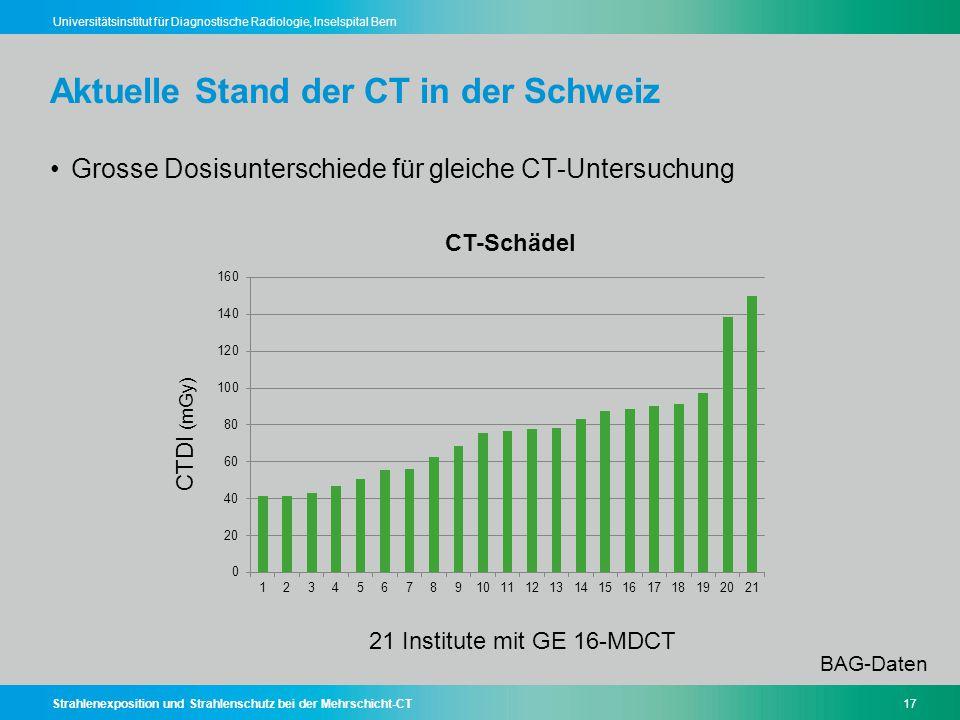 Strahlenexposition und Strahlenschutz bei der Mehrschicht-CT17 Universitätsinstitut für Diagnostische Radiologie, Inselspital Bern Aktuelle Stand der