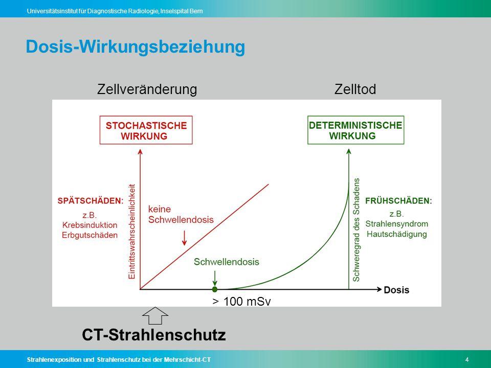 Strahlenexposition und Strahlenschutz bei der Mehrschicht-CT4 Universitätsinstitut für Diagnostische Radiologie, Inselspital Bern Dosis-Wirkungsbezieh