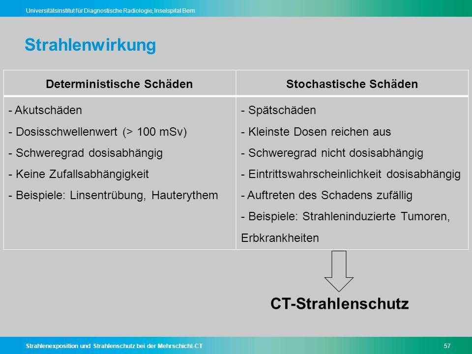 Strahlenexposition und Strahlenschutz bei der Mehrschicht-CT57 Universitätsinstitut für Diagnostische Radiologie, Inselspital Bern Strahlenwirkung Det
