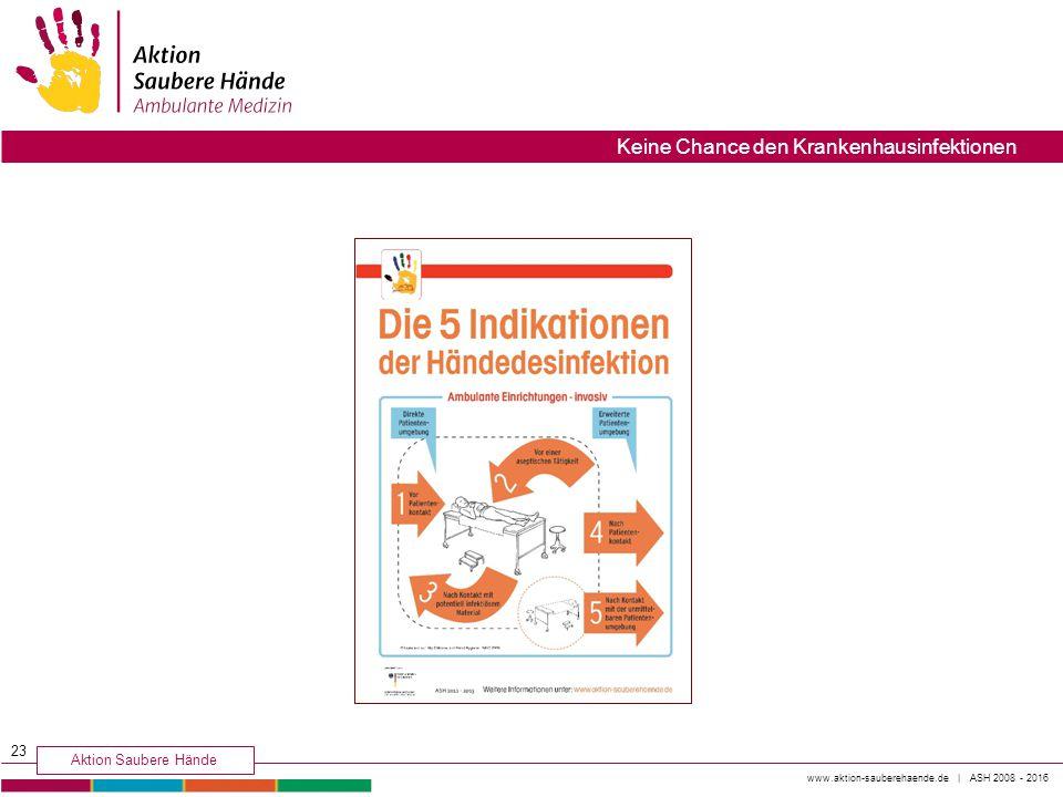 www.aktion-sauberehaende.de | ASH 2008 - 2016 Aktion Saubere Hände Keine Chance den Krankenhausinfektionen 23