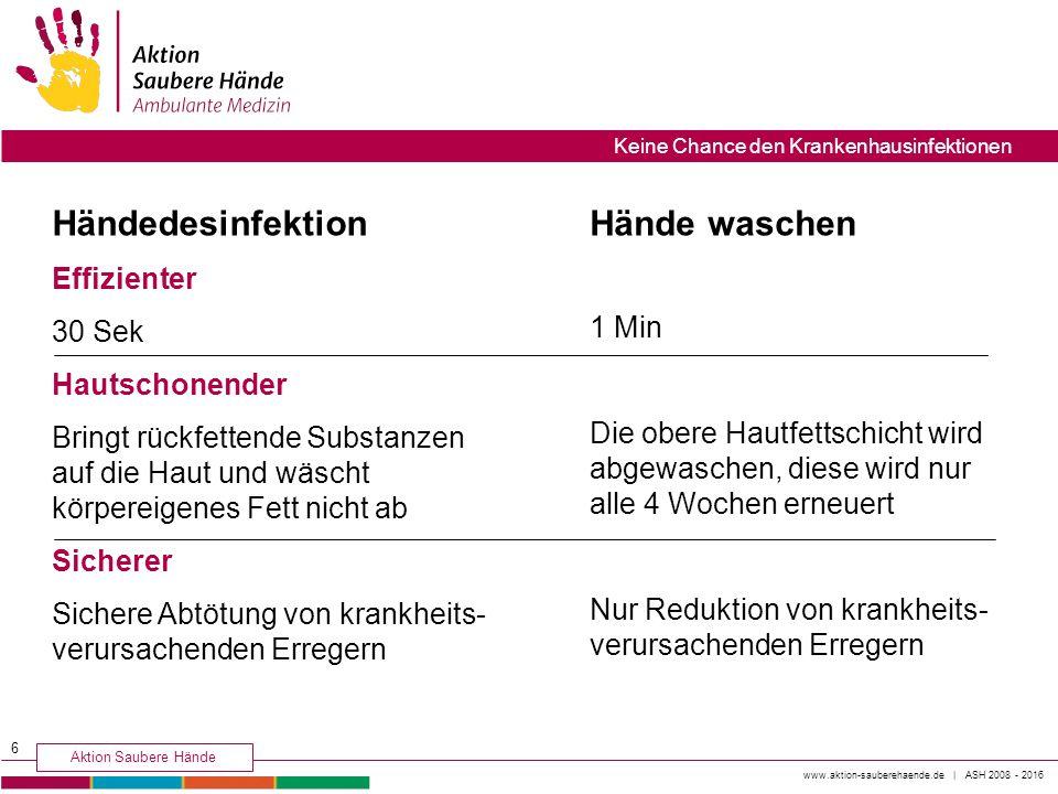 www.aktion-sauberehaende.de | ASH 2008 - 2016 Aktion Saubere Hände Keine Chance den Krankenhausinfektionen Händedesinfektion Effizienter 30 Sek Hautsc