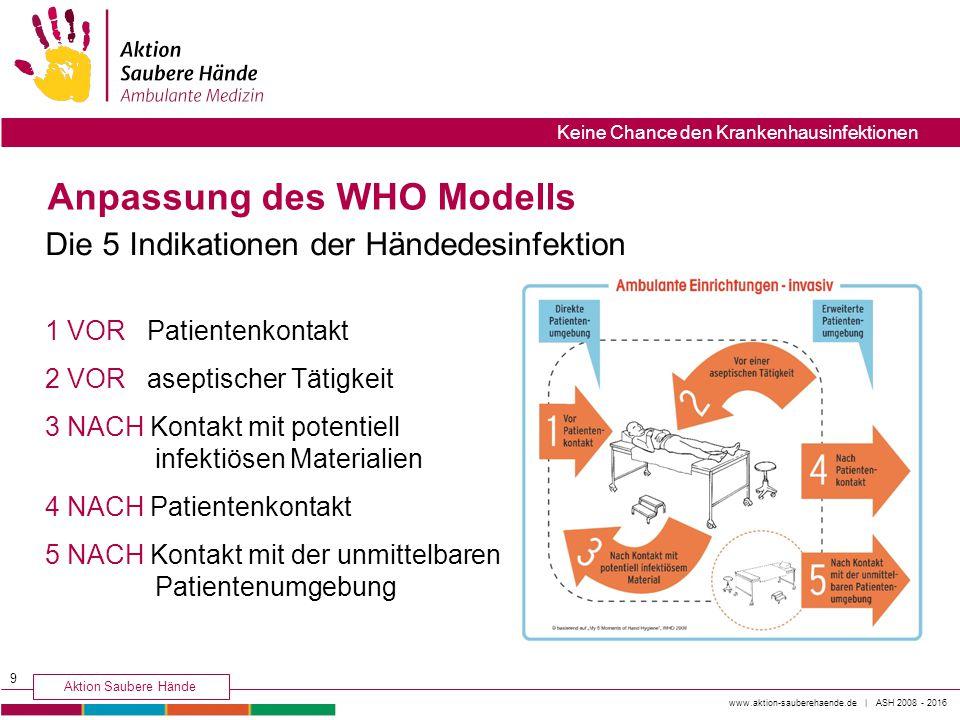 www.aktion-sauberehaende.de | ASH 2008 - 2016 Aktion Saubere Hände Keine Chance den Krankenhausinfektionen 1 VOR Patientenkontakt 2 VOR aseptischer Tä