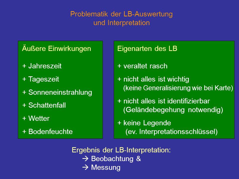 Problematik der LB-Auswertung und Interpretation Äußere Einwirkungen + Jahreszeit + Tageszeit + Sonneneinstrahlung + Schattenfall + Wetter + Bodenfeuc