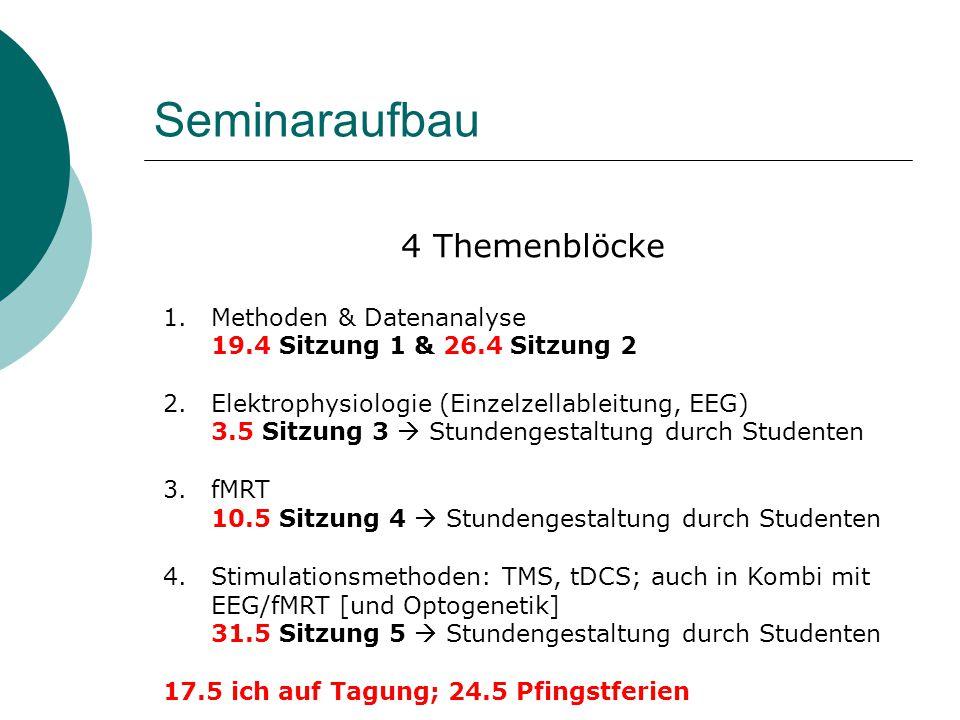 Seminaraufbau 4 Themenblöcke 1.Methoden & Datenanalyse 19.4 Sitzung 1 & 26.4 Sitzung 2 2.Elektrophysiologie (Einzelzellableitung, EEG) 3.5 Sitzung 3 