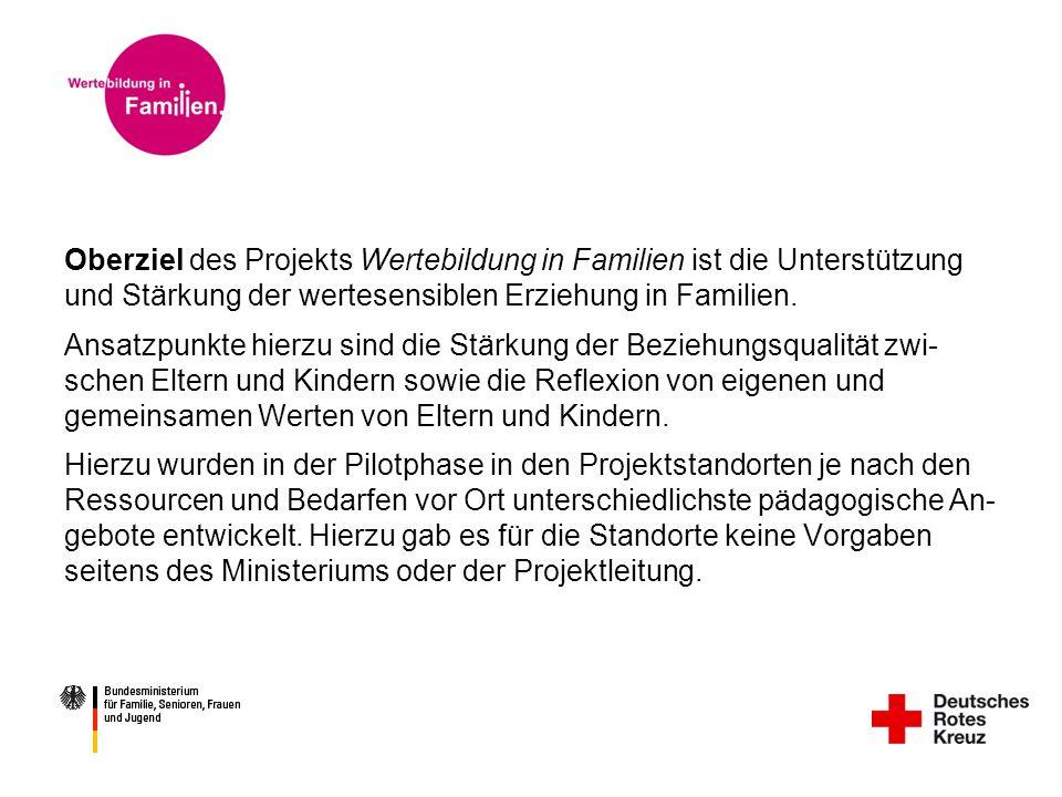 Oberziel des Projekts Wertebildung in Familien ist die Unterstützung und Stärkung der wertesensiblen Erziehung in Familien.