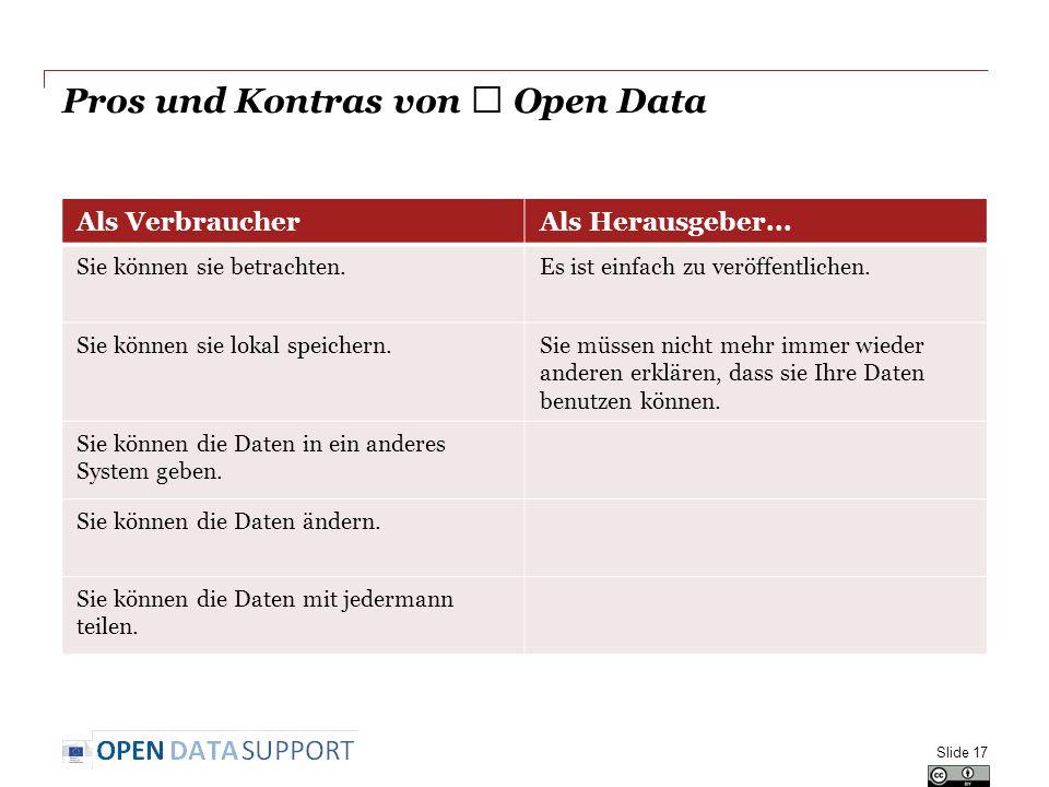 Pros und Kontras von ★ Open Data Slide 17 Als VerbraucherAls Herausgeber...