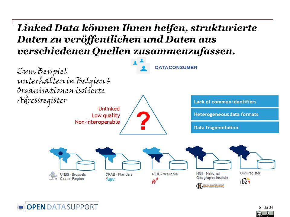 Linked Data können Ihnen helfen, strukturierte Daten zu veröffentlichen und Daten aus verschiedenen Quellen zusammenzufassen.