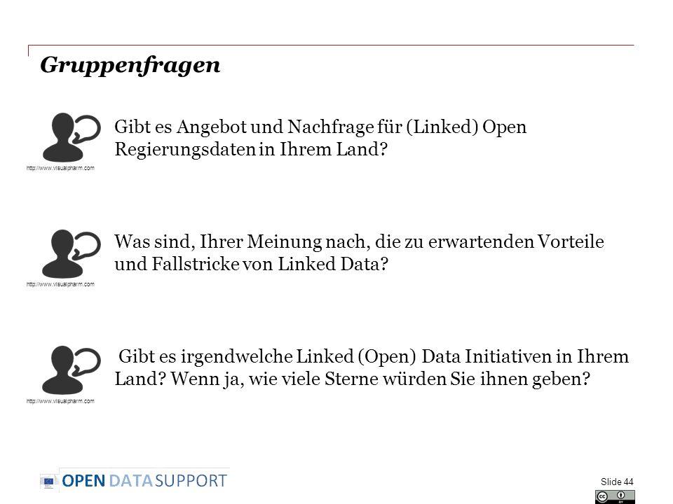 Gruppenfragen Slide 44 Gibt es Angebot und Nachfrage für (Linked) Open Regierungsdaten in Ihrem Land.