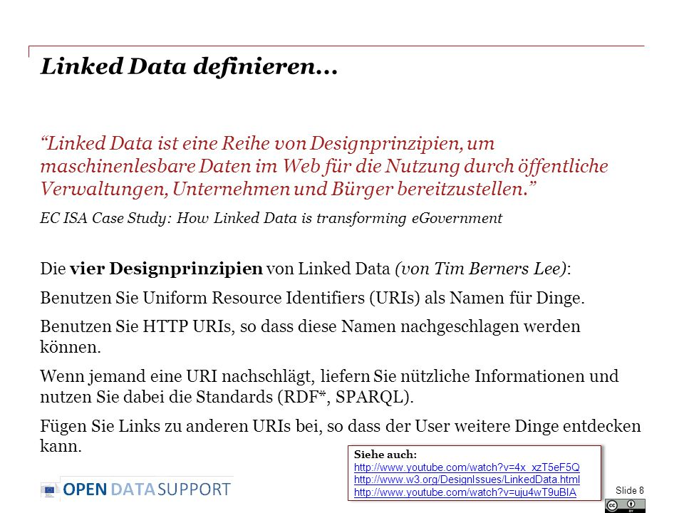 Linked Data definieren...