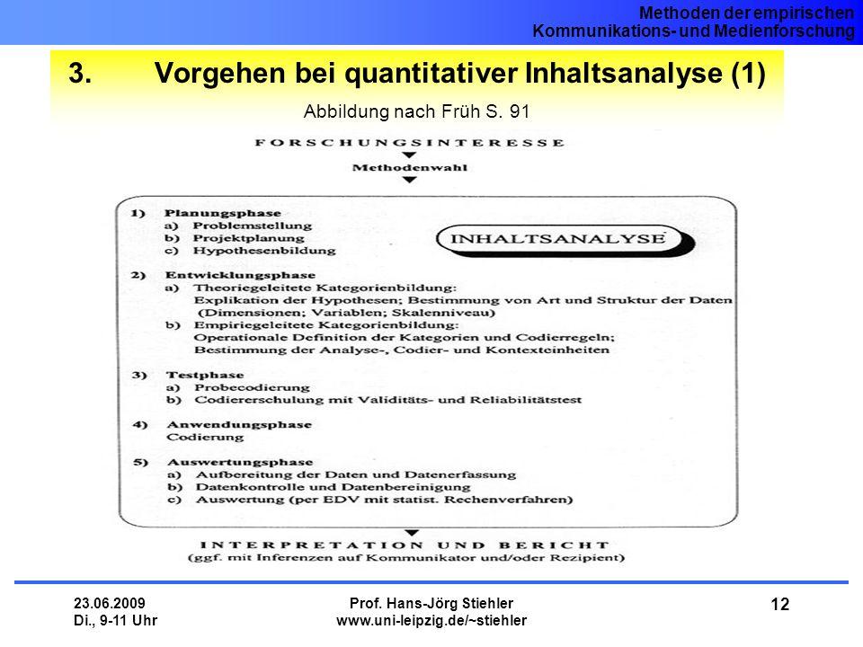 Methoden der empirischen Kommunikations- und Medienforschung 23.06.2009 Di., 9-11 Uhr Prof. Hans-Jörg Stiehler www.uni-leipzig.de/~stiehler 12 3.Vorge