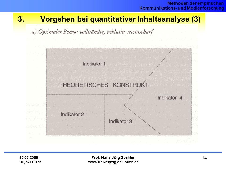 Methoden der empirischen Kommunikations- und Medienforschung 23.06.2009 Di., 9-11 Uhr Prof. Hans-Jörg Stiehler www.uni-leipzig.de/~stiehler 14 3.Vorge
