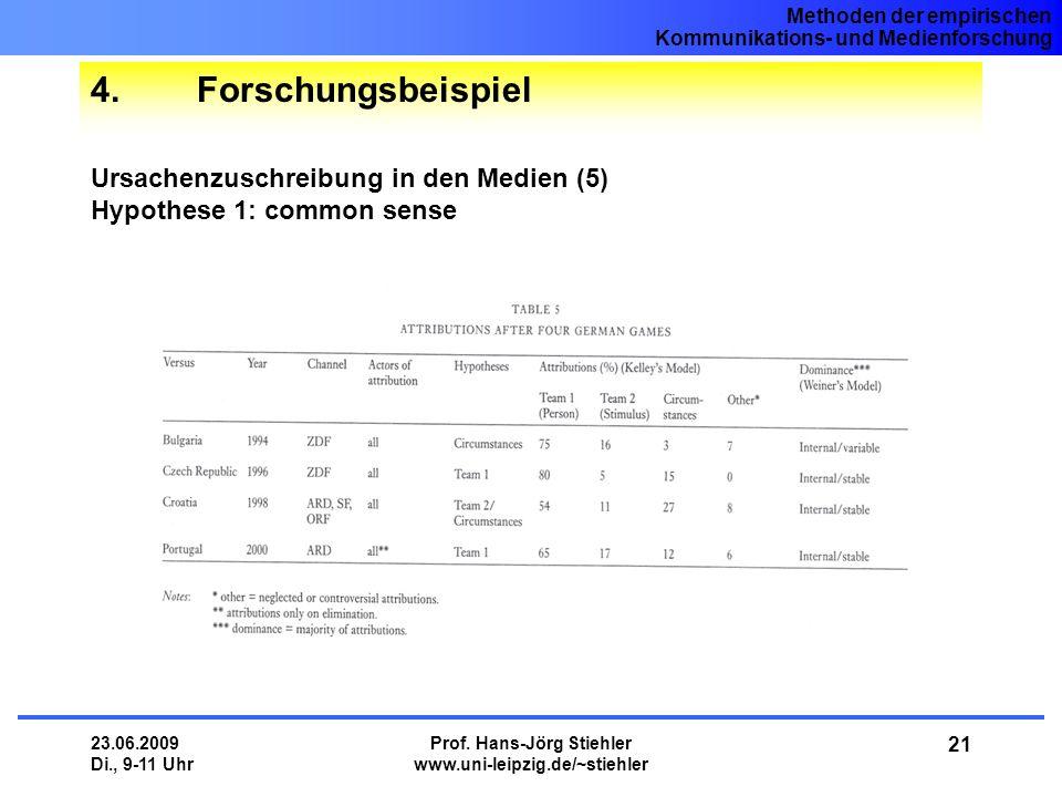 Methoden der empirischen Kommunikations- und Medienforschung 23.06.2009 Di., 9-11 Uhr Prof. Hans-Jörg Stiehler www.uni-leipzig.de/~stiehler 21 4.Forsc