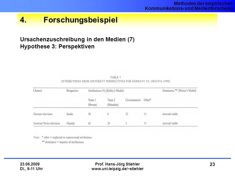 Methoden der empirischen Kommunikations- und Medienforschung 23.06.2009 Di., 9-11 Uhr Prof. Hans-Jörg Stiehler www.uni-leipzig.de/~stiehler 23 4.Forsc