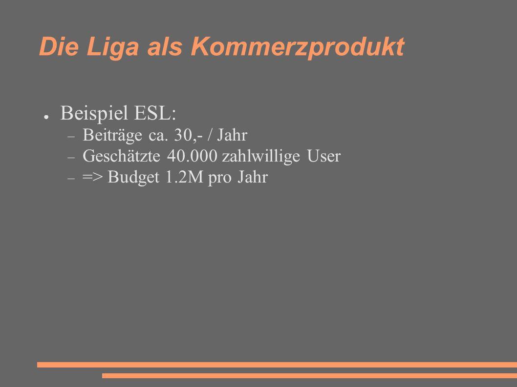 Die Liga als Kommerzprodukt ● Beispiel ESL:  Beiträge ca.